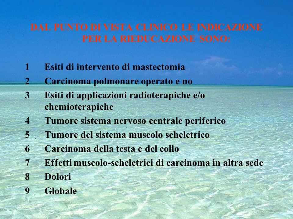 FACT FUNCTIONAL ASSESMENT OF CANCER THERAPY (1993) CARATTERISTICHE: FACILITA, VELOCITA E SENSIBILITA PER LE MODIFICAZIONI CLINICHE