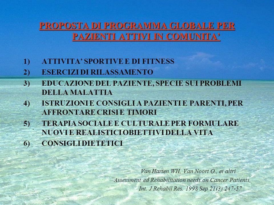 PROPOSTA DI PROGRAMMA GLOBALE PER PAZIENTI ATTIVI IN COMUNITA 1)ATTIVITA SPORTIVE E DI FITNESS 2)ESERCIZI DI RILASSAMENTO 3)EDUCAZIONE DEL PAZIENTE, SPECIE SUI PROBLEMI DELLA MALATTIA 4)ISTRUZIONI E CONSIGLI A PAZIENTI E PARENTI, PER AFFRONTARE CRISI E TIMORI 5)TERAPIA SOCIALE E CULTURALE PER FORMULARE NUOVI E REALISTICI OBIETTIVI DELLA VITA 6)CONSIGLI DIETETICI Van Harten WH, Van Noort O., et altri Assessment ed Rehabilitation needs on Cancer Patients, Int.