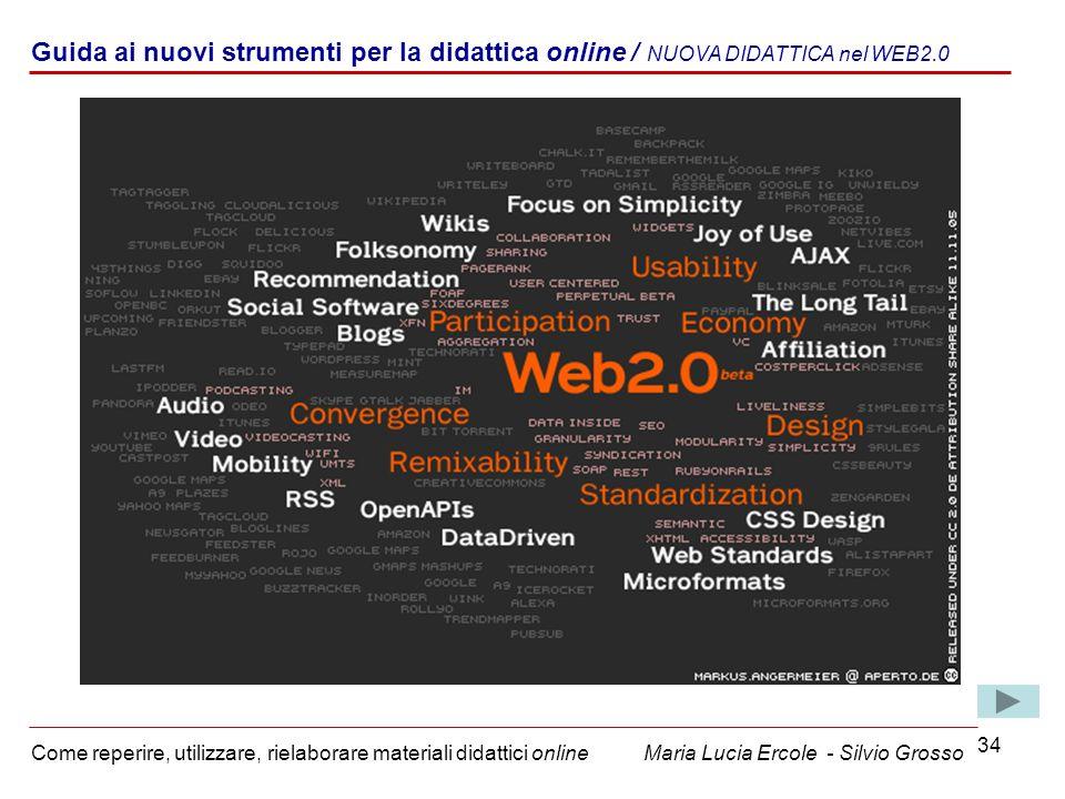 34 Guida ai nuovi strumenti per la didattica online / NUOVA DIDATTICA nel WEB2.0 Come reperire, utilizzare, rielaborare materiali didattici online Maria Lucia Ercole - Silvio Grosso