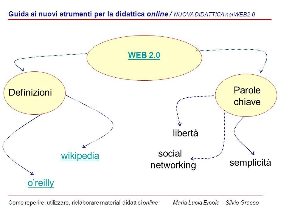 Guida ai nuovi strumenti per la didattica online / NUOVA DIDATTICA nel WEB2.0 Come reperire, utilizzare, rielaborare materiali didattici online Maria