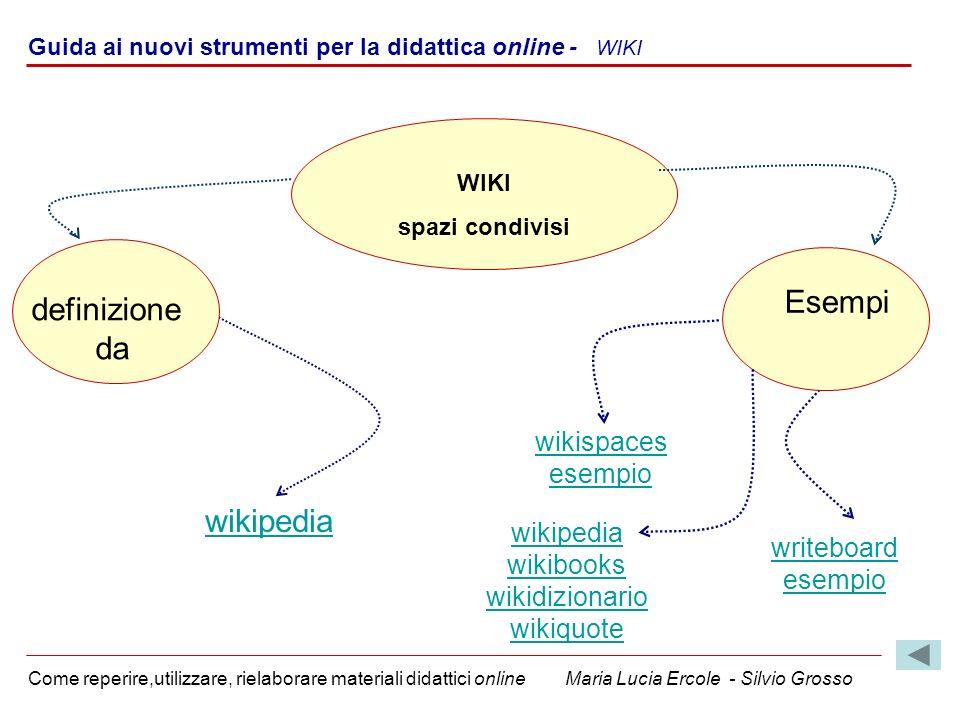 Guida ai nuovi strumenti per la didattica online - WIKI Come reperire,utilizzare, rielaborare materiali didattici online Maria Lucia Ercole - Silvio G