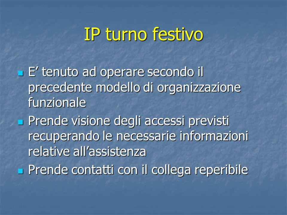 IP turno festivo E tenuto ad operare secondo il precedente modello di organizzazione funzionale E tenuto ad operare secondo il precedente modello di o