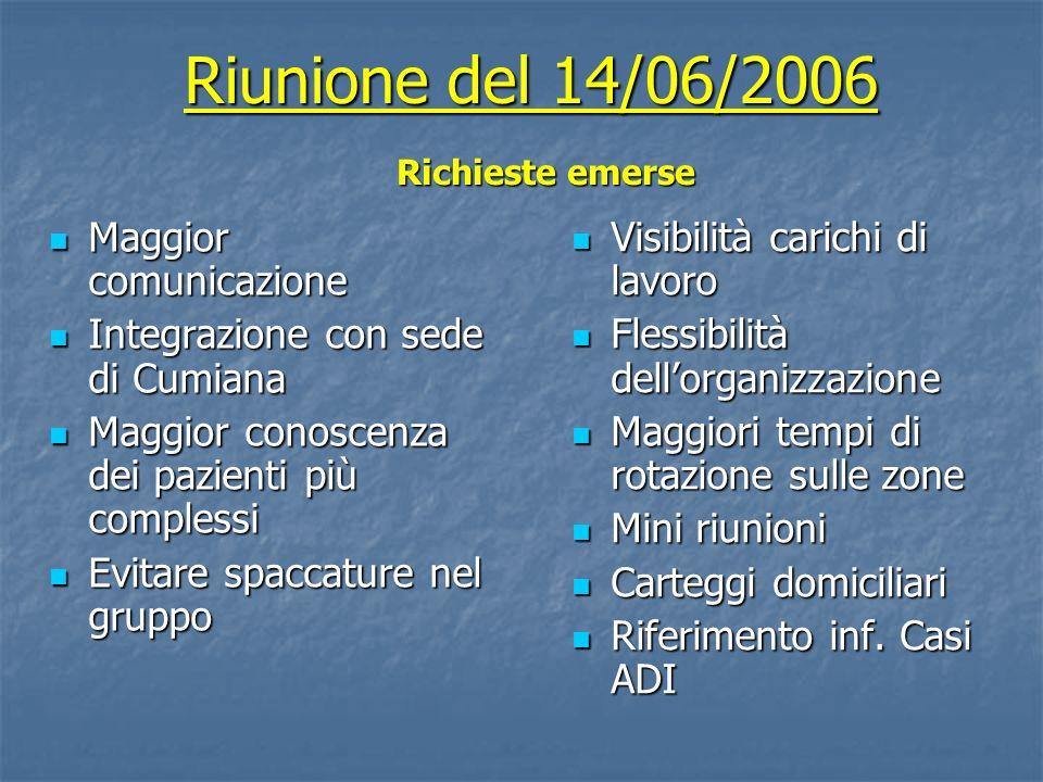 Riunione del 14/06/2006 Maggior comunicazione Maggior comunicazione Integrazione con sede di Cumiana Integrazione con sede di Cumiana Maggior conoscen