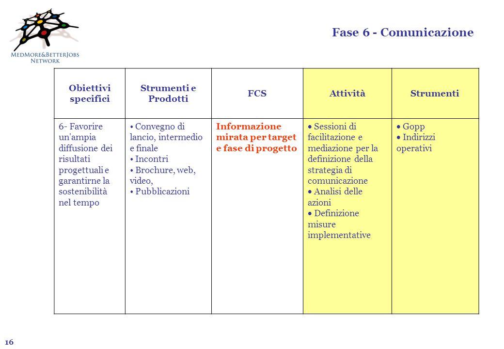16 Fase 6 - Comunicazione Obiettivi specifici Strumenti e Prodotti FCSAttivitàStrumenti 6- Favorire un'ampia diffusione dei risultati progettuali e ga