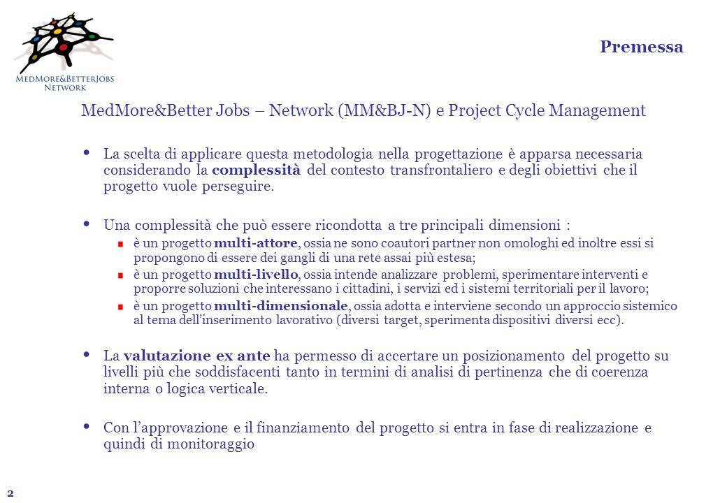 2 Premessa MedMore&Better Jobs – Network (MM&BJ-N) e Project Cycle Management La scelta di applicare questa metodologia nella progettazione è apparsa