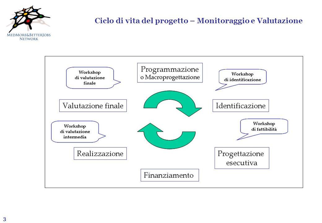 3 Ciclo di vita del progetto – Monitoraggio e Valutazione