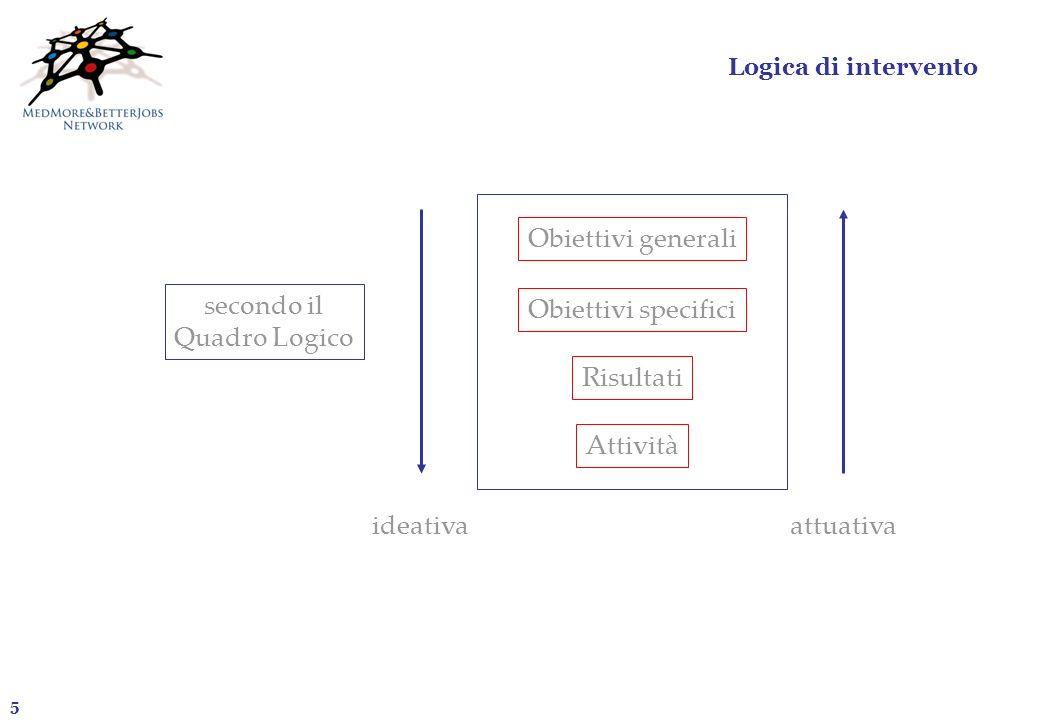 5 Logica di intervento secondo il Quadro Logico Obiettivi generali Obiettivi specifici Risultati Attività ideativaattuativa