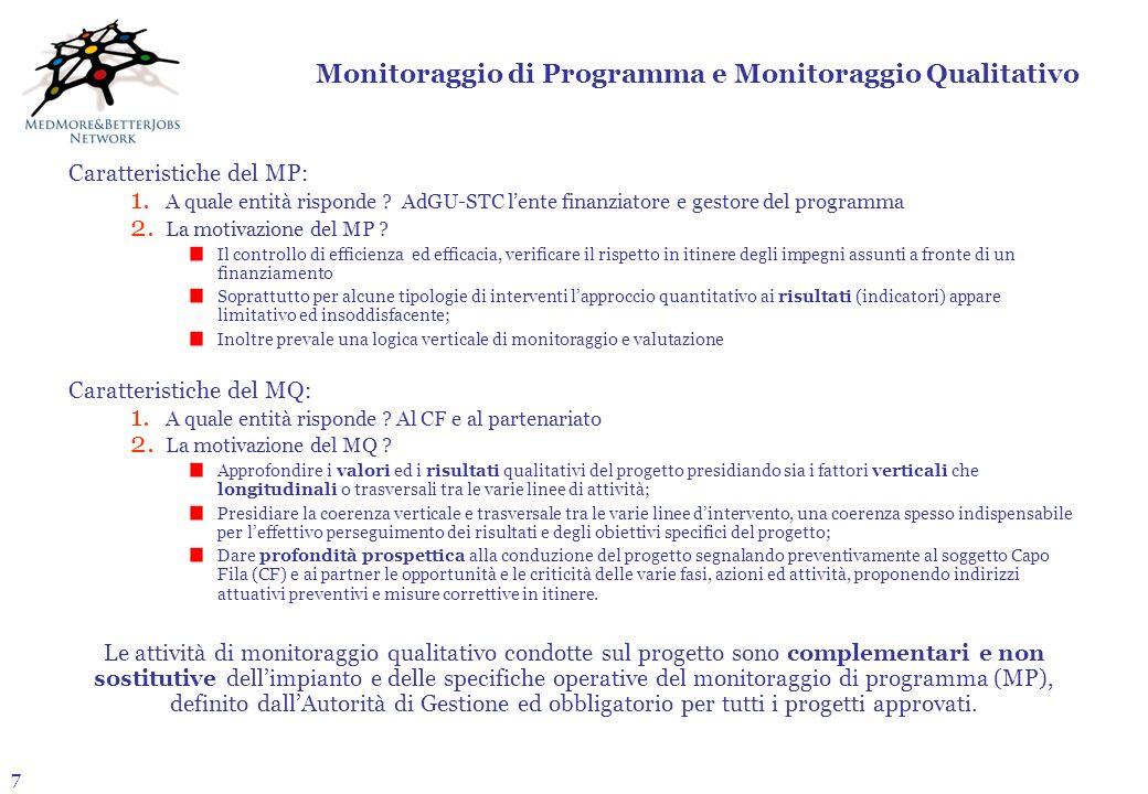 7 Monitoraggio di Programma e Monitoraggio Qualitativo Caratteristiche del MP: 1. A quale entità risponde ? AdGU-STC lente finanziatore e gestore del