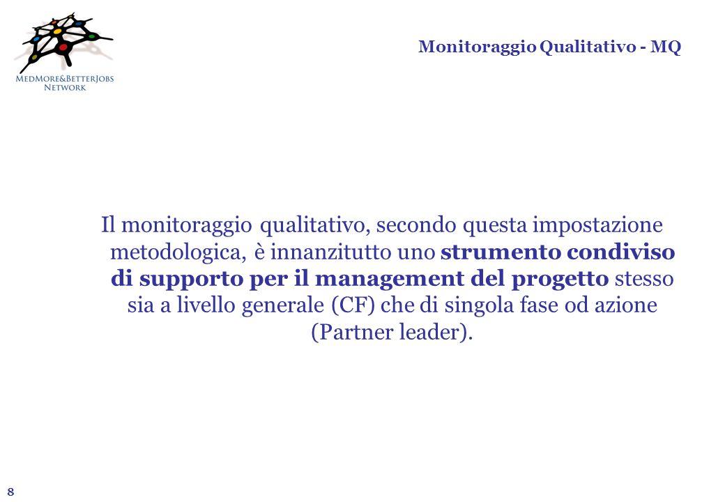 8 Monitoraggio Qualitativo - MQ Il monitoraggio qualitativo, secondo questa impostazione metodologica, è innanzitutto uno strumento condiviso di suppo