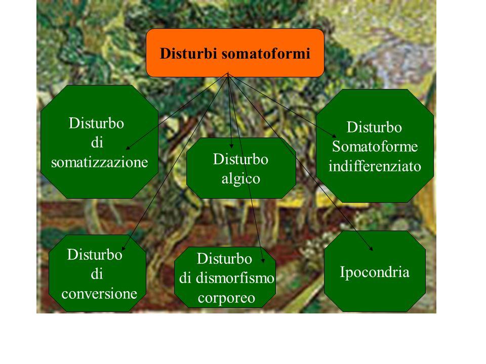 Disturbi somatoformi Disturbo di conversione Disturbo di somatizzazione Ipocondria Disturbo di dismorfismo corporeo Disturbo algico Disturbo Somatofor