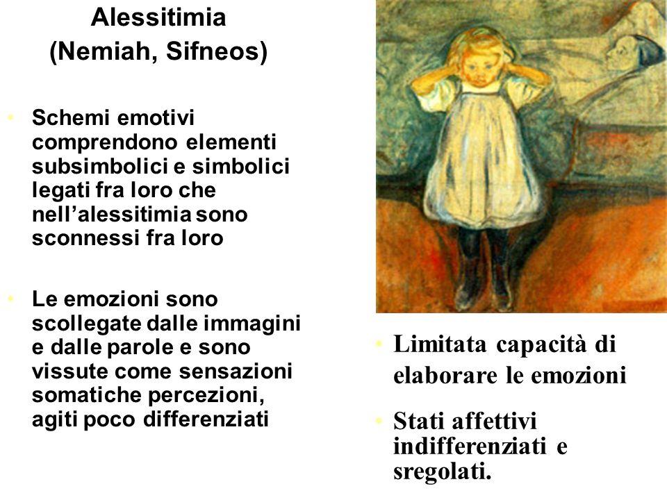 Alessitimia (Nemiah, Sifneos) Schemi emotivi comprendono elementi subsimbolici e simbolici legati fra loro che nellalessitimia sono sconnessi fra loro