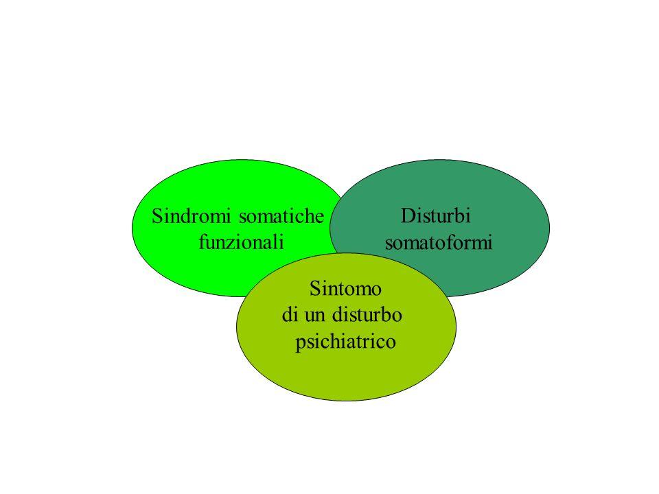 ESPRESSIONE SOMATICA Sindromi somatiche funzionali Disturbi somatoformi Sintomo di un disturbo psichiatrico