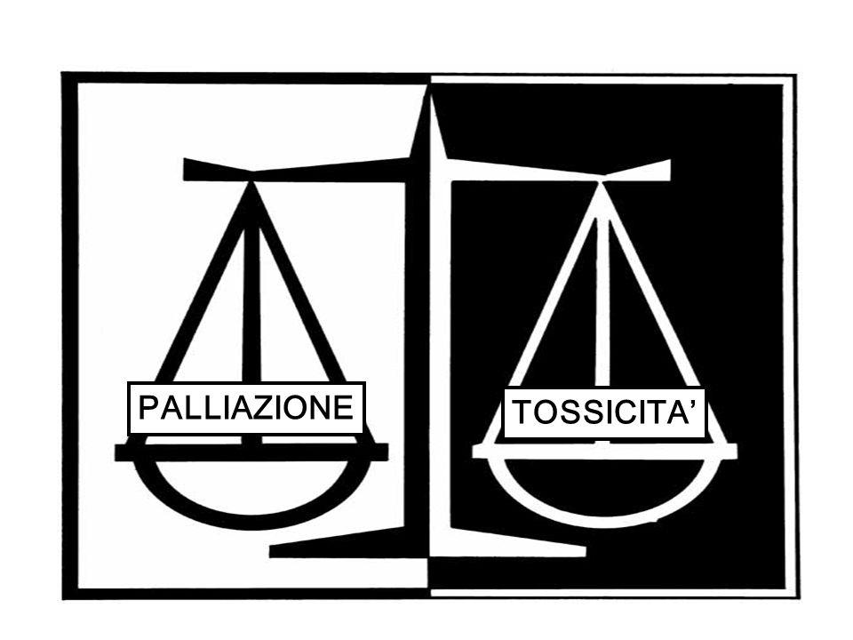 PALLIAZIONE TOSSICITA