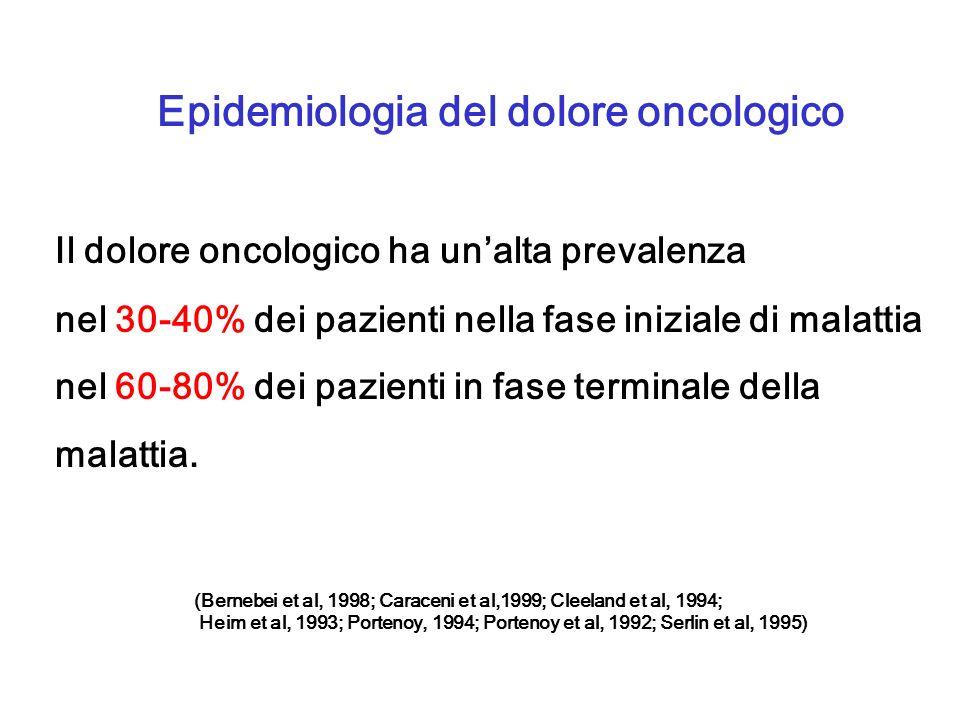 Epidemiologia del dolore oncologico Il dolore oncologico ha unalta prevalenza nel 30-40% dei pazienti nella fase iniziale di malattia nel 60-80% dei p