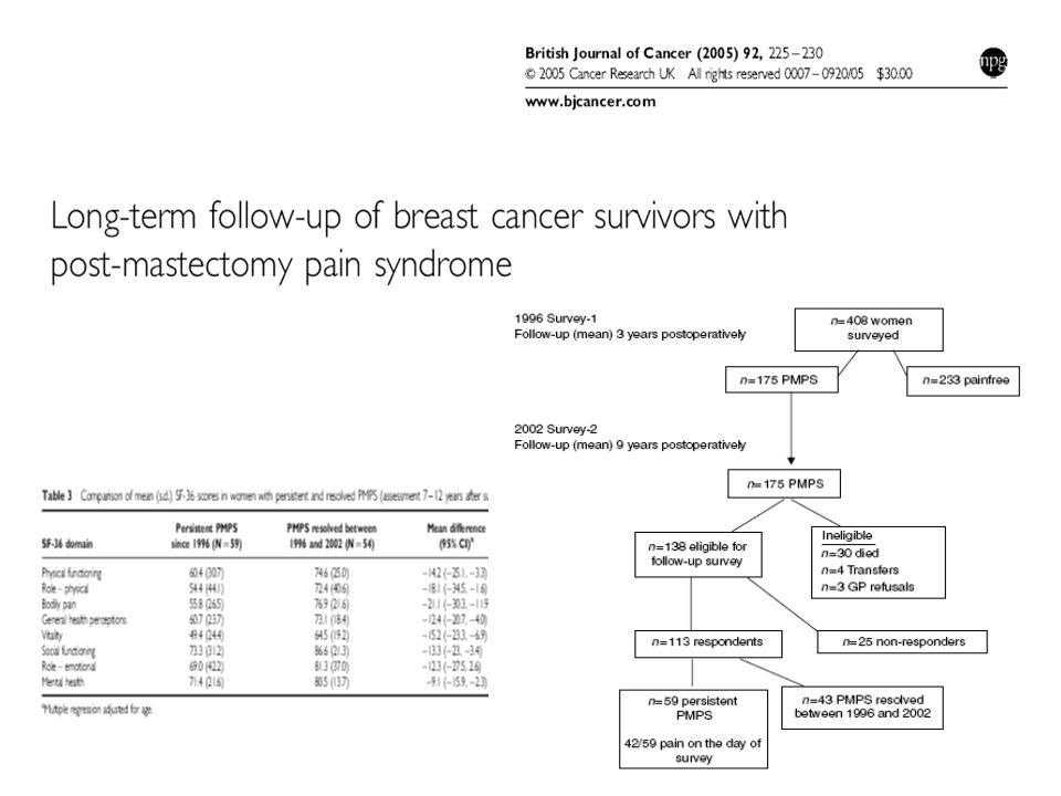 Trattamento multidisciplinare delle metastasi ossee Radioterapia Chemioterapia Ormonoterapia Bifosfonati Terapia antalgica Chirurgia ortopedica Radiologia interventistica Terapia radiometabolica