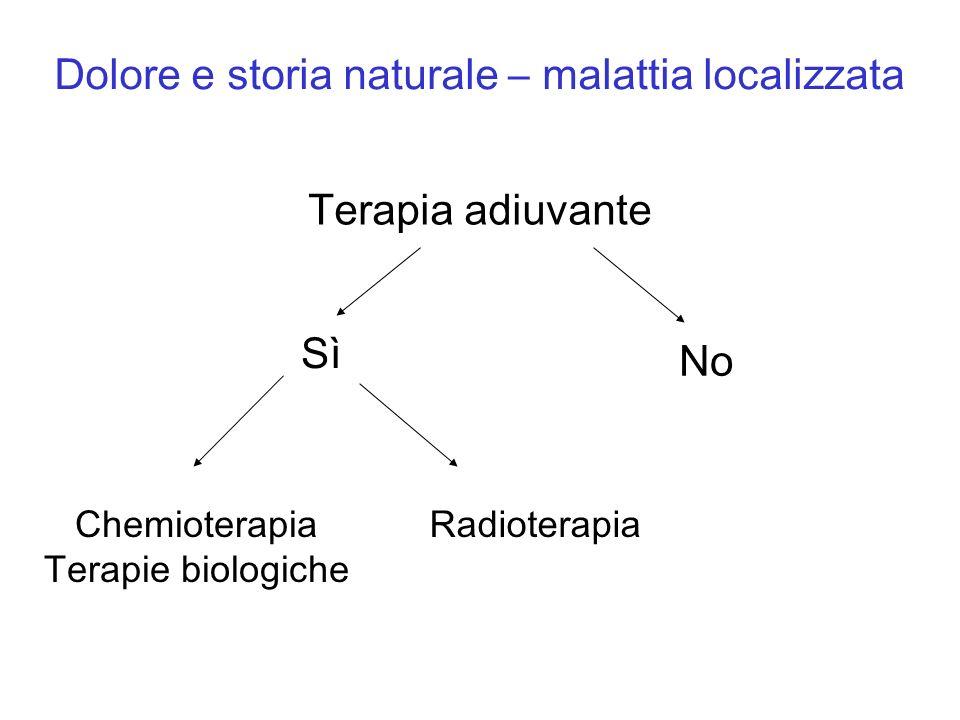 Dolore e storia naturale – malattia localizzata Terapia adiuvante Sì Chemioterapia Terapie biologiche No Radioterapia