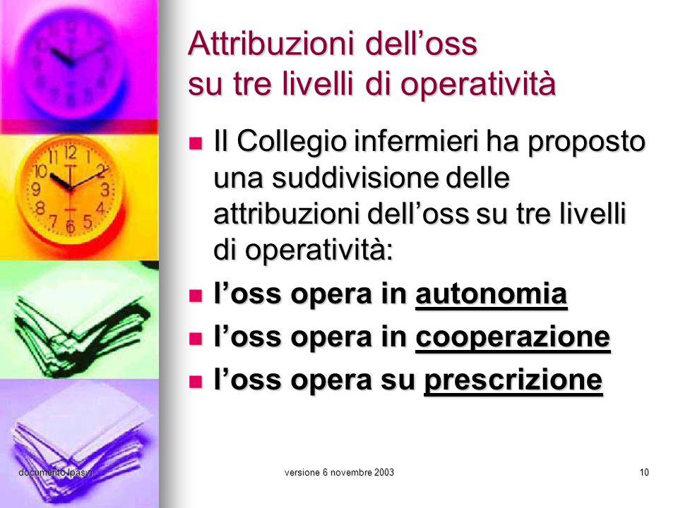 documento Ipasviversione 6 novembre 200310 Attribuzioni delloss su tre livelli di operatività Il Collegio infermieri ha proposto una suddivisione dell
