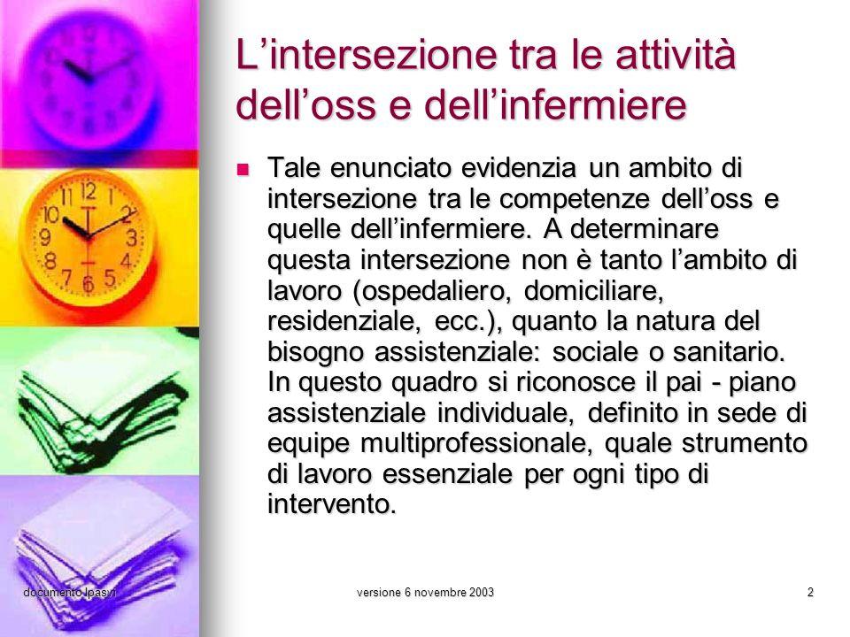 documento Ipasviversione 6 novembre 20032 Lintersezione tra le attività delloss e dellinfermiere Tale enunciato evidenzia un ambito di intersezione tr