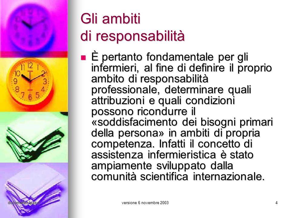 documento Ipasviversione 6 novembre 20034 Gli ambiti di responsabilità È pertanto fondamentale per gli infermieri, al fine di definire il proprio ambi