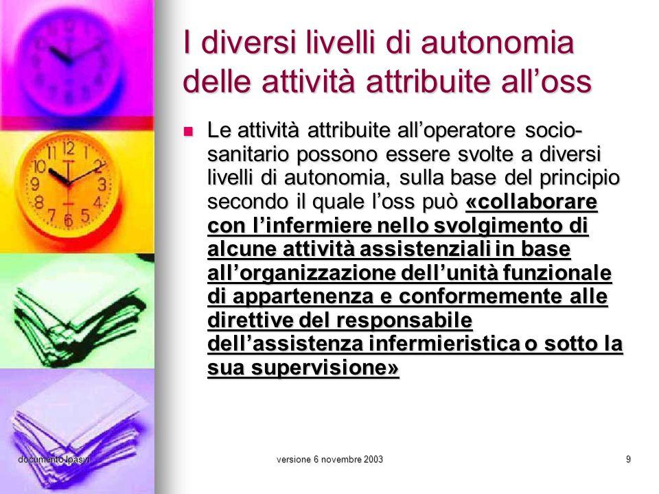documento Ipasviversione 6 novembre 20039 I diversi livelli di autonomia delle attività attribuite alloss Le attività attribuite alloperatore socio- s