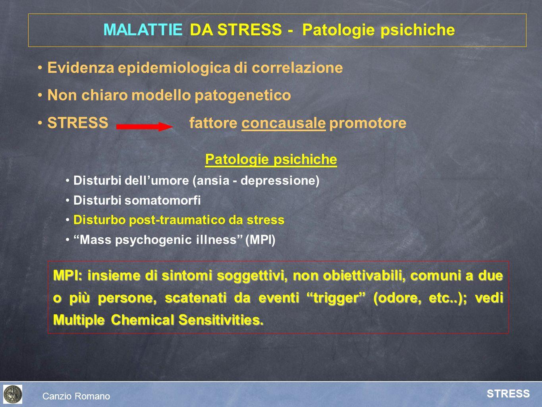 Evidenza epidemiologica di correlazione Non chiaro modello patogenetico STRESSfattore concausale promotore Patologie psichiche Disturbi dellumore (ans