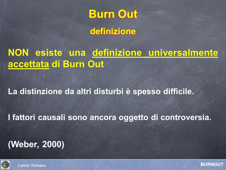 NON esiste una definizione universalmente accettata di Burn Out La distinzione da altri disturbi è spesso difficile. I fattori causali sono ancora ogg