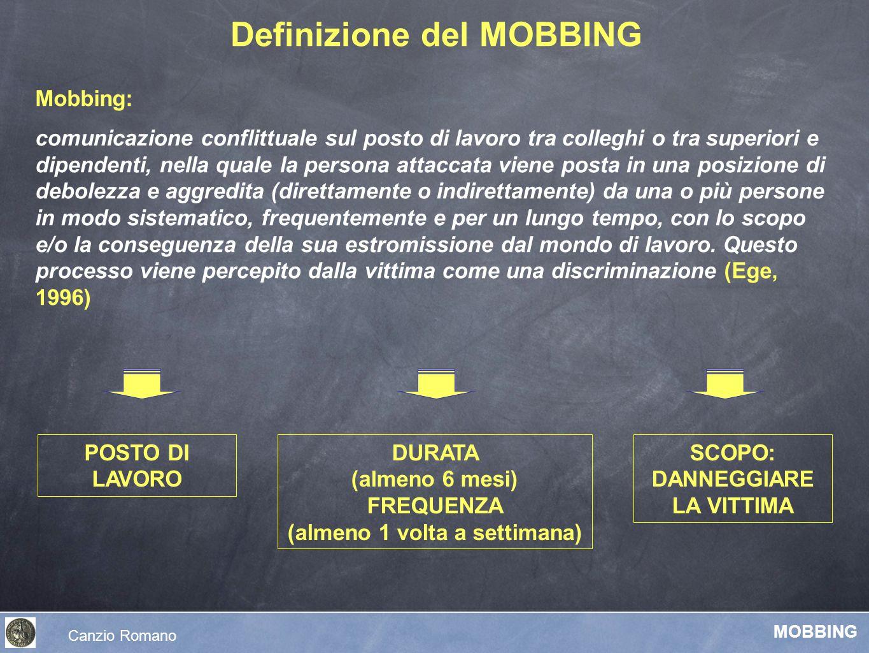Definizione del MOBBING Mobbing: comunicazione conflittuale sul posto di lavoro tra colleghi o tra superiori e dipendenti, nella quale la persona atta