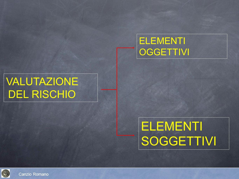 VALUTAZIONE DEL RISCHIO ELEMENTI SOGGETTIVI ELEMENTI OGGETTIVI Canzio Romano