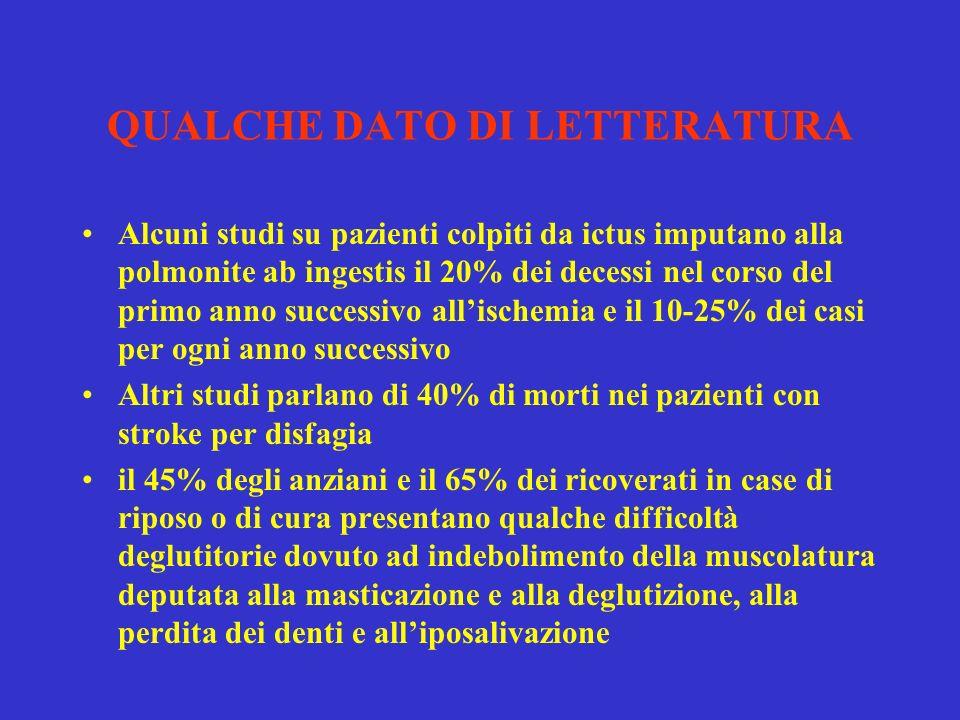 LA DISFAGIA E un disturbo della deglutizione (di alimenti, saliva o altro) conseguente per lo più a patologie neurologiche (Ictus, TCE, Parkinson, Sclerosi Multipla, Sclerosi Laterale Amiotrofica, M.
