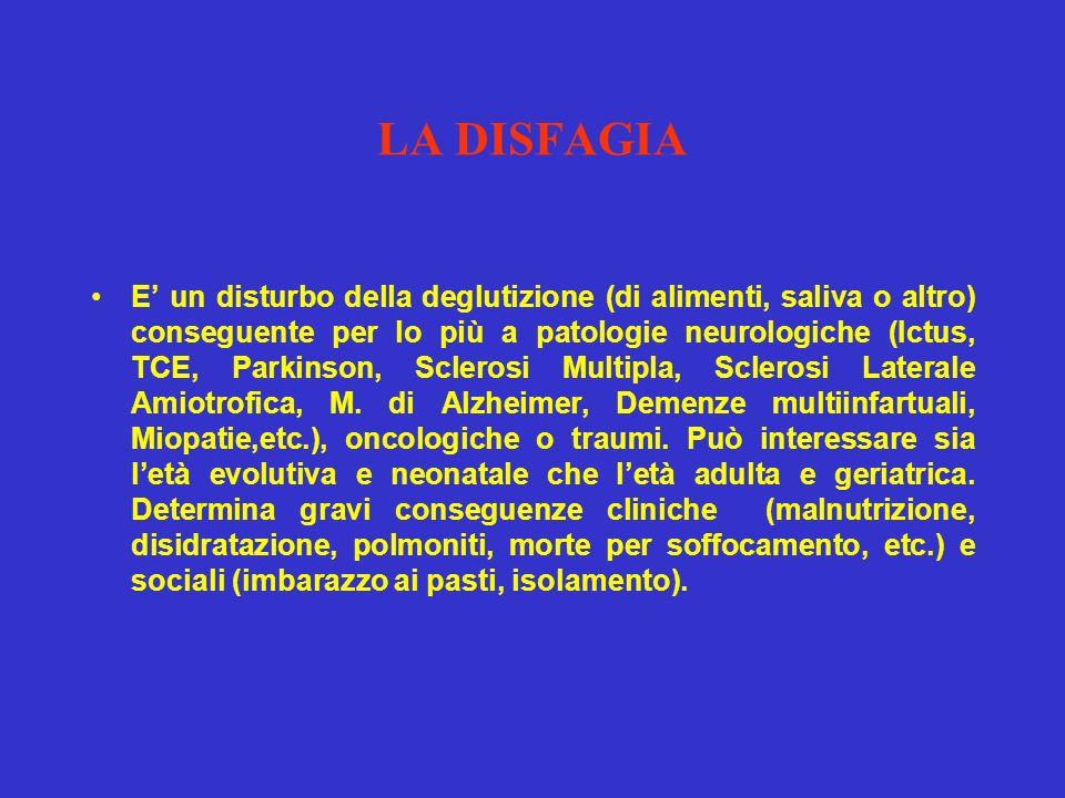 LA DISFAGIA E un disturbo della deglutizione (di alimenti, saliva o altro) conseguente per lo più a patologie neurologiche (Ictus, TCE, Parkinson, Scl