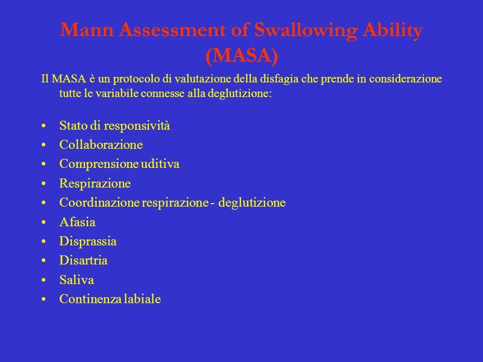 Mann Assessment of Swallowing Ability (MASA) Il MASA è un protocolo di valutazione della disfagia che prende in considerazione tutte le variabile conn