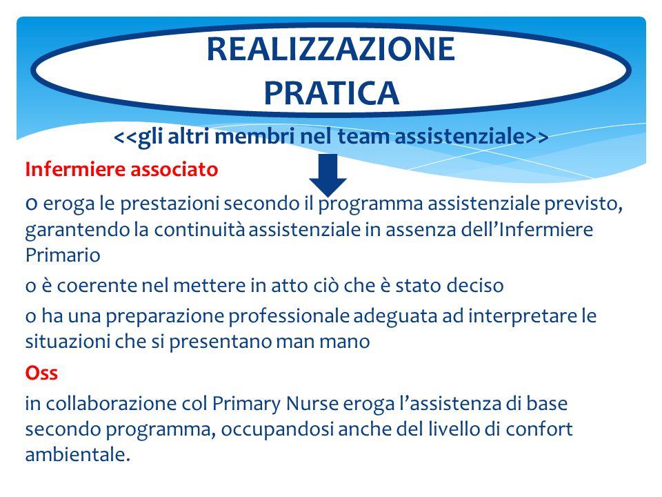 > Infermiere associato o eroga le prestazioni secondo il programma assistenziale previsto, garantendo la continuità assistenziale in assenza dellInfer