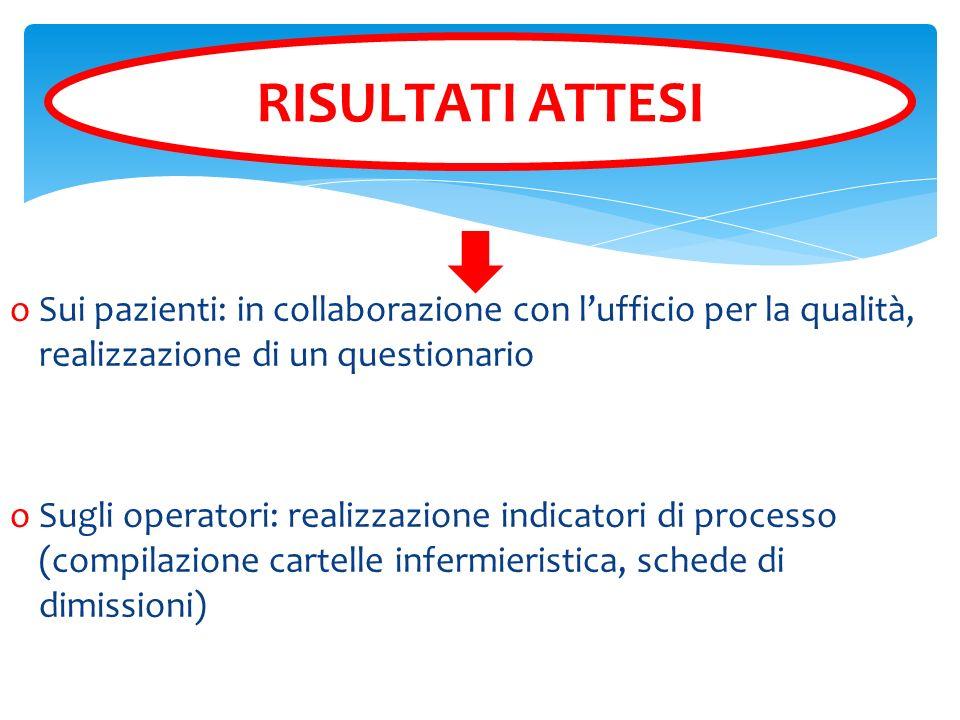 oSui pazienti: in collaborazione con lufficio per la qualità, realizzazione di un questionario oSugli operatori: realizzazione indicatori di processo