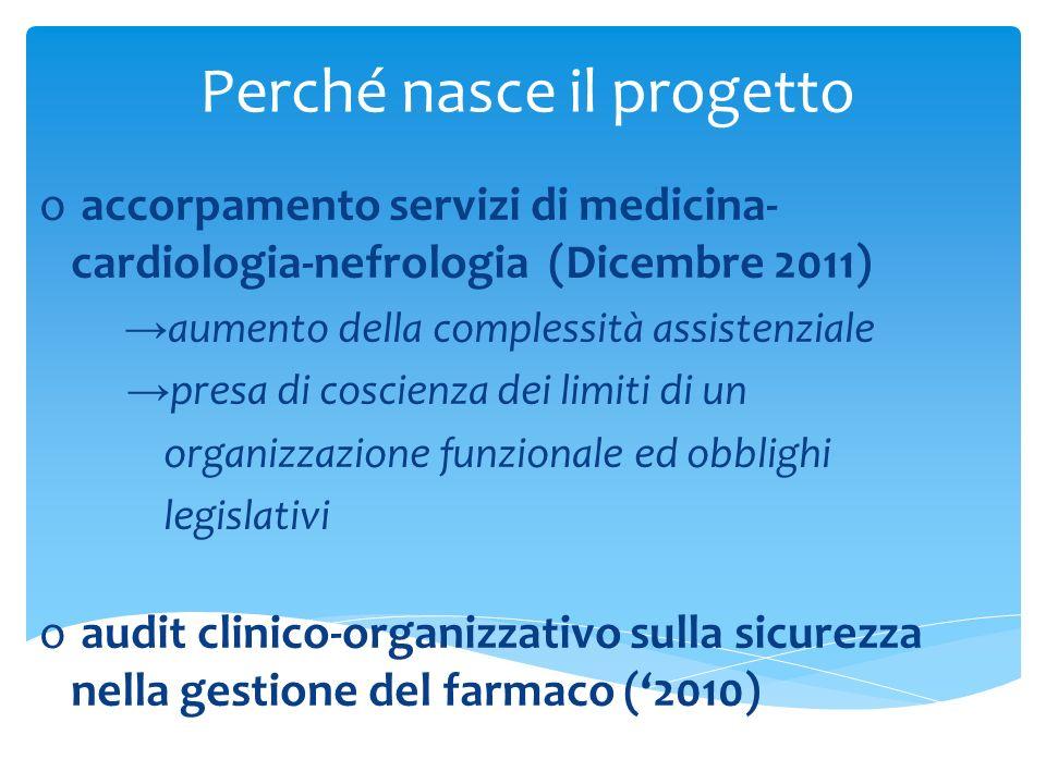 o accorpamento servizi di medicina- cardiologia-nefrologia (Dicembre 2011) aumento della complessità assistenziale presa di coscienza dei limiti di un