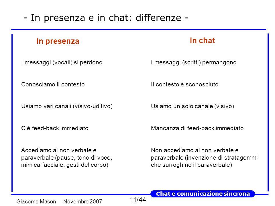 11/44 Novembre 2007Giacomo Mason Chat e comunicazione sincrona I messaggi (vocali) si perdono Conosciamo il contesto Usiamo vari canali (visivo-uditivo) Cè feed-back immediato Accediamo al non verbale e paraverbale (pause, tono di voce, mimica facciale, gesti del corpo) - In presenza e in chat: differenze - In presenza In chat I messaggi (scritti) permangono Il contesto è sconosciuto Usiamo un solo canale (visivo) Mancanza di feed-back immediato Non accediamo al non verbale e paraverbale (invenzione di stratagemmi che surroghino il paraverbale)