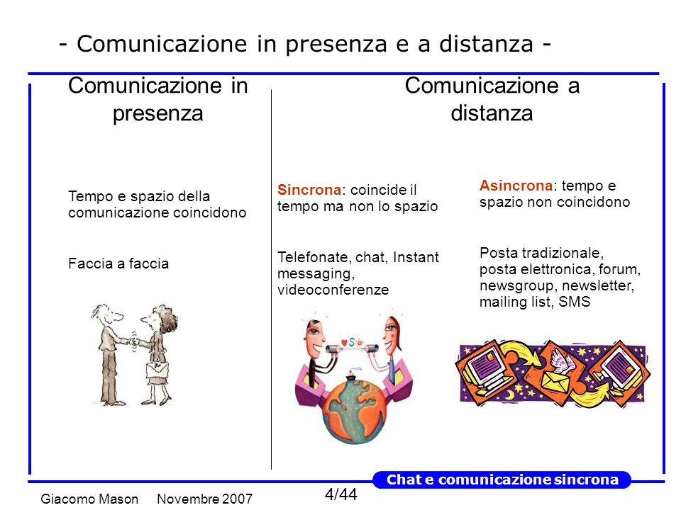 25/44 Novembre 2007Giacomo Mason Chat e comunicazione sincrona - Abbreviazioni - La necessita di velocità crea un nuovo linguaggio abbreviato che permetta di superare le difficoltà legate alla scrittura e che è diventato uno standard nn cmq dgt C6.