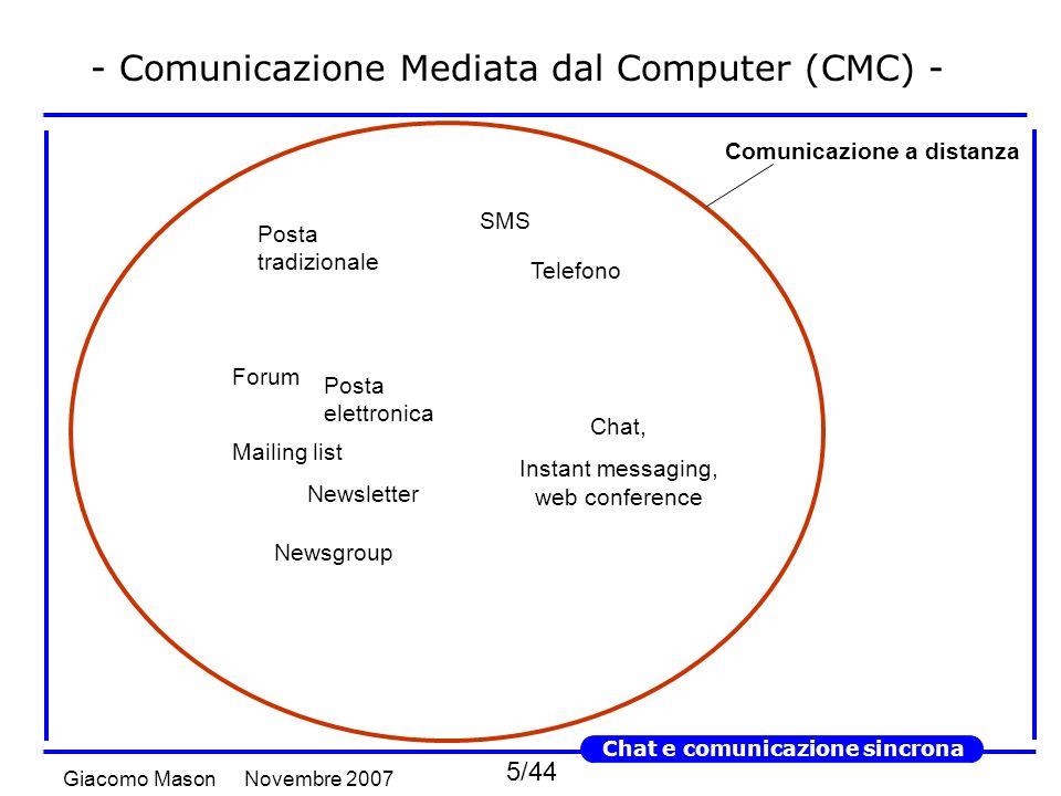 5/44 Novembre 2007Giacomo Mason Chat e comunicazione sincrona Comunicazione a distanza Chat, Instant messaging, web conference Forum Posta elettronica Mailing list Newsletter Posta tradizionale SMS Telefono Newsgroup - Comunicazione Mediata dal Computer (CMC) -