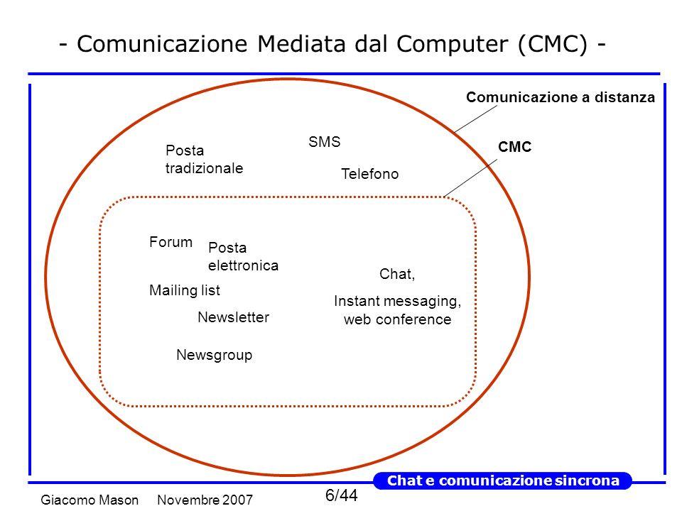 17/44 Novembre 2007Giacomo Mason Chat e comunicazione sincrona - Skype - Indicazione interlocutori Spazio per digitare Emoticons Il discorso si spezza Tipici errori di digitazione Ora di invio Indicatori del non verbale Profili