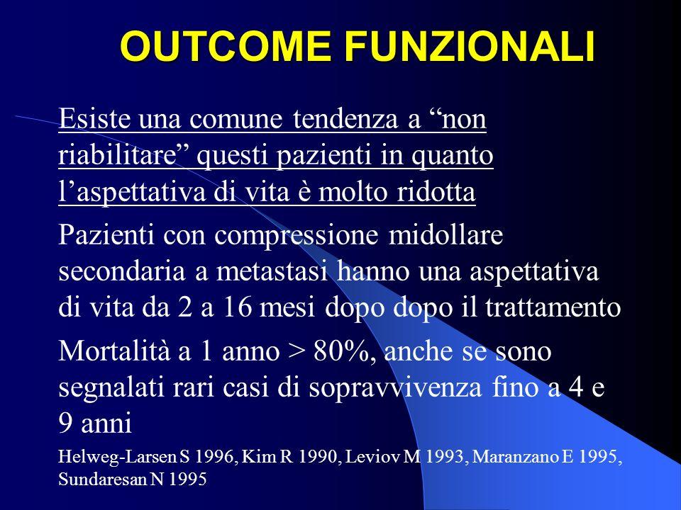 OUTCOME FUNZIONALI Esiste una comune tendenza a non riabilitare questi pazienti in quanto laspettativa di vita è molto ridotta Pazienti con compressio