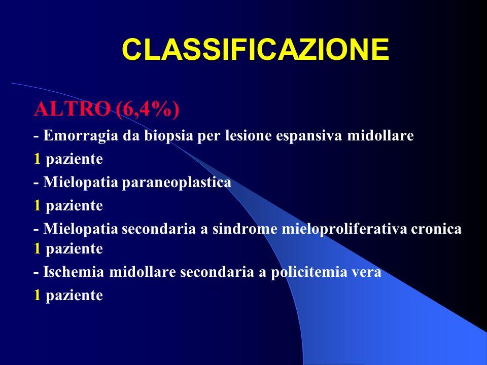 CLASSIFICAZIONE ALTRO (6,4%) - Emorragia da biopsia per lesione espansiva midollare 1 paziente - Mielopatia paraneoplastica 1 paziente - Mielopatia se