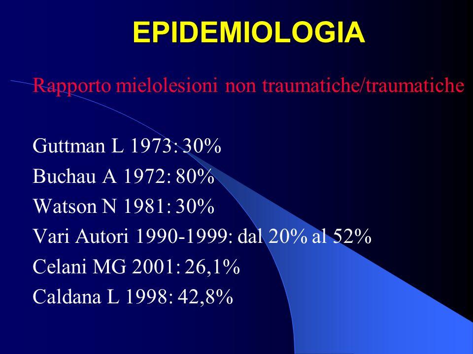 EPIDEMIOLOGIA Cause di mielolesione non traumatica McKinley WO 1998 (Level I Regional Spinal Cord Injury Model System - 5 anni) Traumatiche 61% Non traumatiche 39% - Degenerative 21% (53%) - Neoplastiche 10% (25%) - Mieliti 5% (12%) - Vascolari 3% (7%)