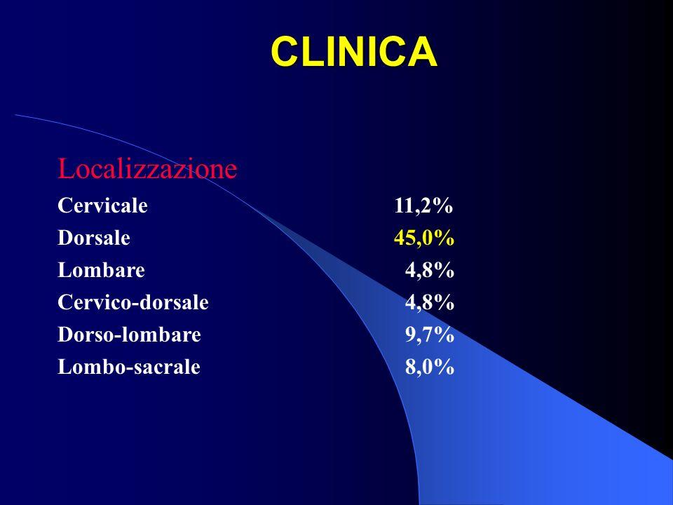 CLINICA Localizzazione Cervicale11,2% Dorsale45,0% Lombare 4,8% Cervico-dorsale 4,8% Dorso-lombare 9,7% Lombo-sacrale 8,0%