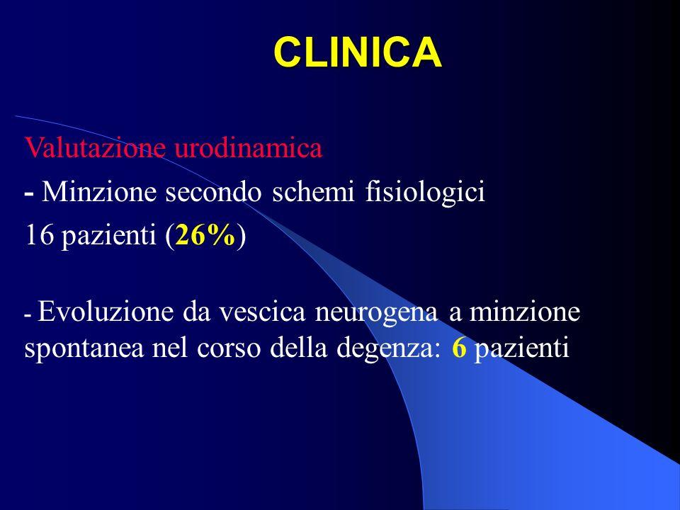 CLINICA Valutazione urodinamica - Minzione secondo schemi fisiologici 16 pazienti (26%) - Evoluzione da vescica neurogena a minzione spontanea nel cor