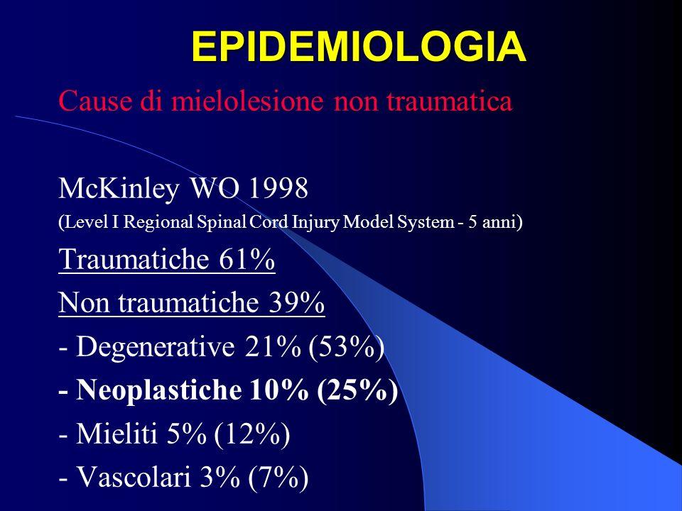 EPIDEMIOLOGIA Cause di mielolesione non traumatica Citterio A 2004 (GISEM - Prospettico multicentrico - 330 pazienti/24 mesi - 32 Centri) Degenerative 18,6% Neoplastiche 25,1% (81) Mieliti 19,5% Vascolari 25,1% Altro 11,8%
