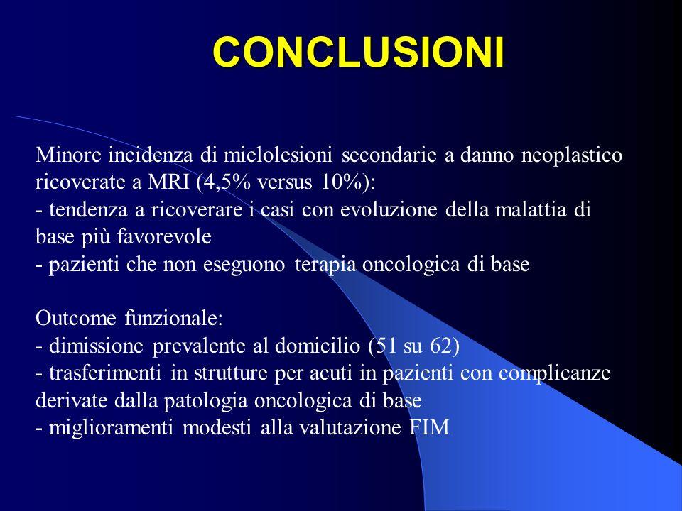 CONCLUSIONI Minore incidenza di mielolesioni secondarie a danno neoplastico ricoverate a MRI (4,5% versus 10%): - tendenza a ricoverare i casi con evo