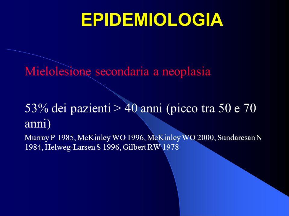 CLASSIFICAZIONE TUMORI INTRADURALI (61,3%) - Intramidollari (38,7%) Astrocitoma 5 pazienti Ependimoma12 pazienti Medulloblastoma 1 paziente Altri 6 pazienti - Extramidollari (22,5%) Schwannoma 1 paziente Meningioma 6 pazienti Neurinoma 4 pazienti Altri 3 pazienti