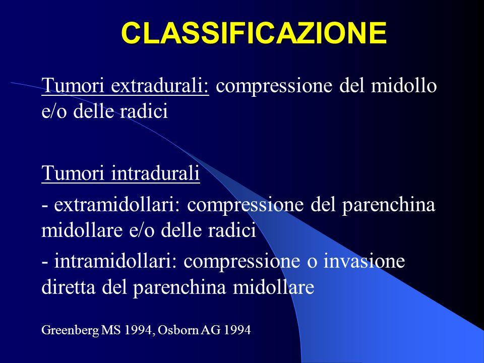 CLASSIFICAZIONE TUMORI EXTRADURALI (55%) - Primitivi spinali (< 1%) Mieloma multiplo (più frequente) Osteosarcoma Emangioma vertebrale 1%-12% Condrosarcoma Condroma - Secondari (metastatici) Polmone 14% 12% Mammella 30% Prostata 29% Reni
