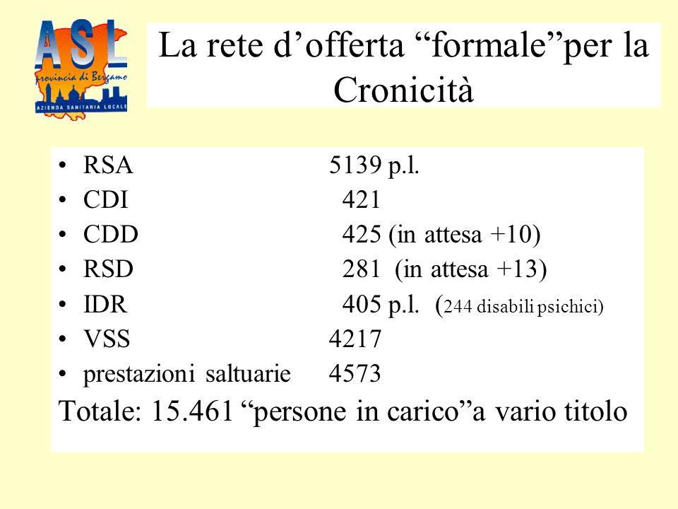 La rete dofferta formaleper la Cronicità RSA 5139 p.l.