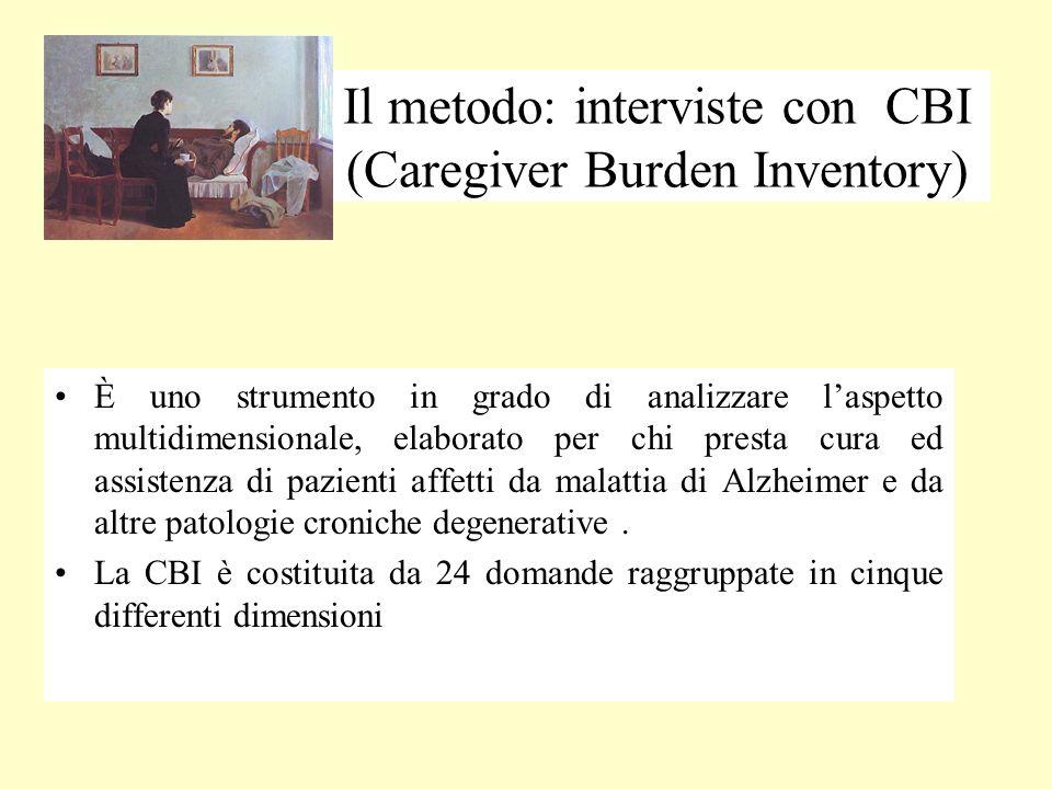 Il metodo: interviste con CBI (Caregiver Burden Inventory) È uno strumento in grado di analizzare laspetto multidimensionale, elaborato per chi presta cura ed assistenza di pazienti affetti da malattia di Alzheimer e da altre patologie croniche degenerative.