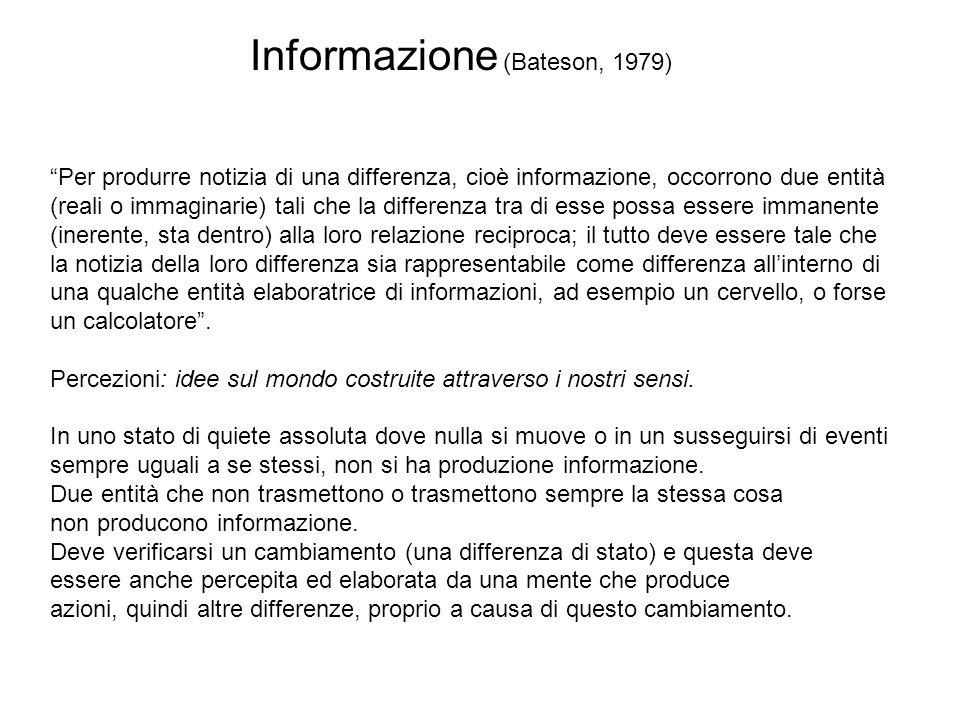 Definizioni di informazione (Bateson 1979) L Informazione non ha valore intrinseco e valore reale fino al momento in cui viene utilizzata, cioè fino a quando non ha ottenuto l effetto di modificare le conoscenze precedenti o di produrre conoscenze nuove.